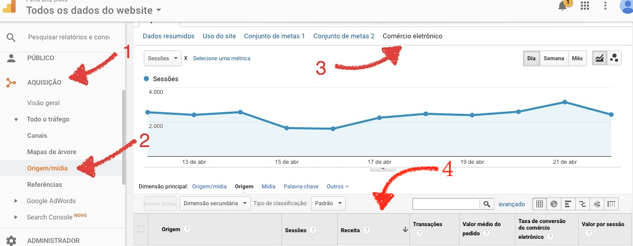SmartHint em meu Google Analytics path